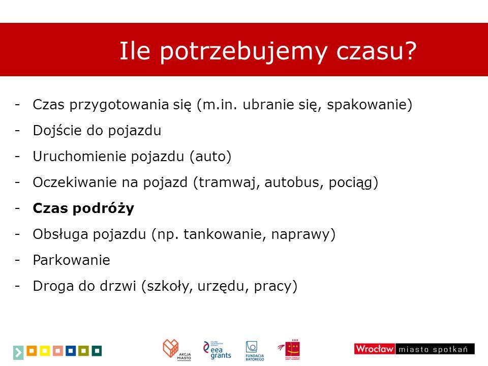 Dziękujemy.Biuro Zarządzania Projektami Tomasz Stefanicki piesi@um.wroc.pl Tel.