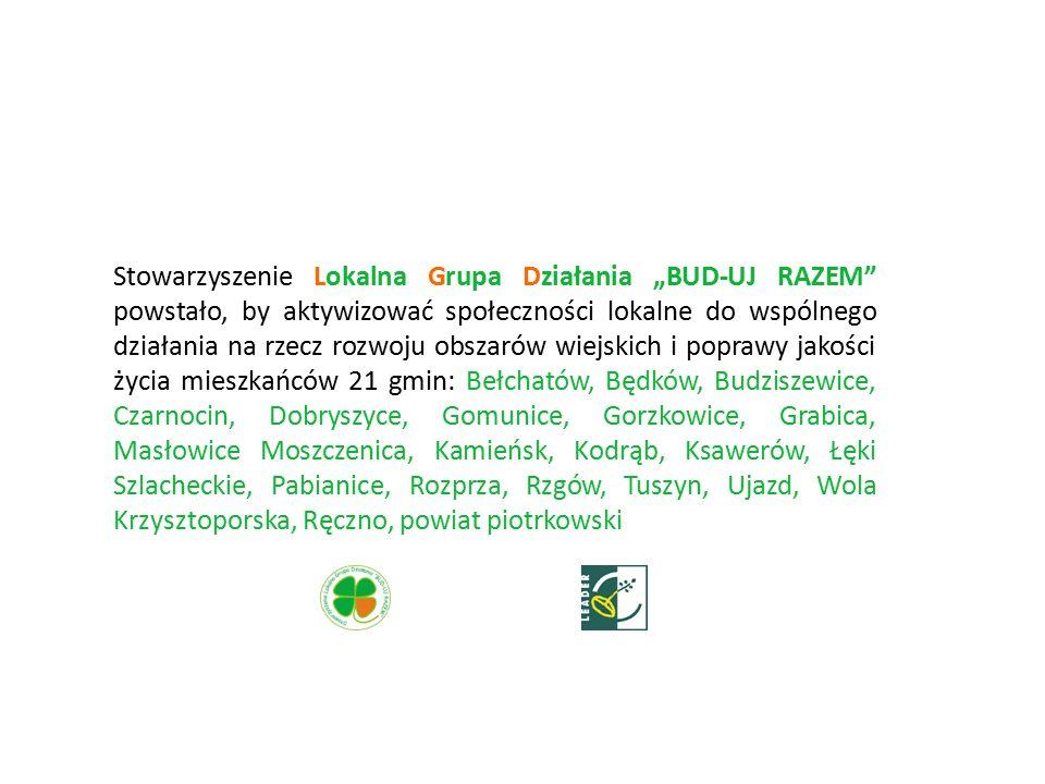 AKADEMIA INWESTORA 13 Grupa docelowa: mieszkańcy obszaru LGD BUD-UJ RAZEM - 120 osób