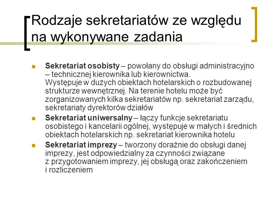 Pracownik sekretariatu wykonuje zadania: Asystenckie – obejmujące prace pomocnicze dla przełożonego np.