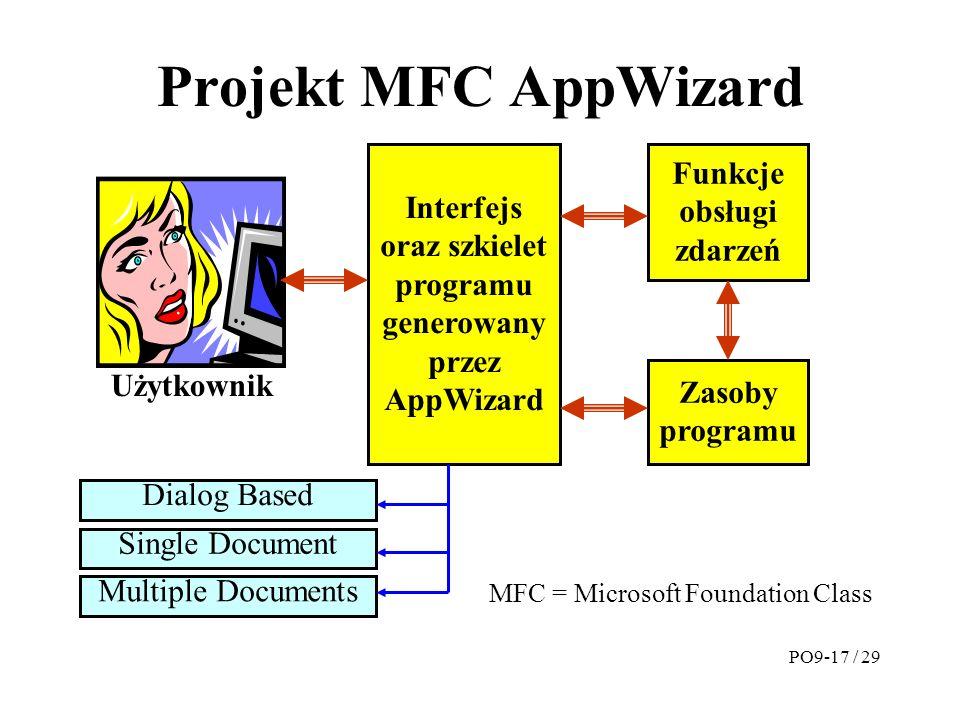 Projekt MFC AppWizard Interfejs oraz szkielet programu generowany przez AppWizard Funkcje obsługi zdarzeń Zasoby programu Użytkownik Dialog Based Single Document Multiple Documents MFC = Microsoft Foundation Class PO9-17 / 29