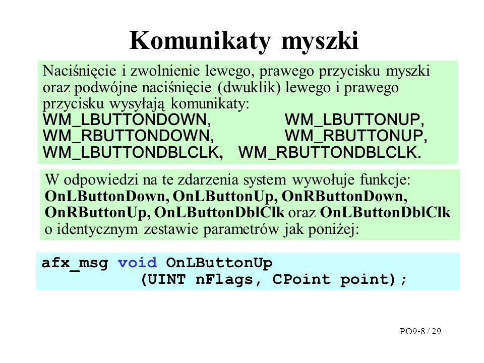 Komunikaty myszki Naciśnięcie i zwolnienie lewego, prawego przycisku myszki oraz podwójne naciśnięcie (dwuklik) lewego i prawego przycisku wysyłają komunikaty: WM_LBUTTONDOWN, WM_LBUTTONUP, WM_RBUTTONDOWN, WM_RBUTTONUP, WM_LBUTTONDBLCLK, WM_RBUTTONDBLCLK.