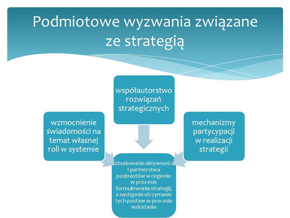 zbudowanie aktywności i partnerstwa podmiotów w regionie w procesie formułowania strategii, a następnie utrzymanie tych postaw w procesie wdrażania wzmocnienie świadomości na temat własnej roli w systemie współautorstwo rozwiązań strategicznych mechanizmy partycypacji w realizacji strategii Podmiotowe wyzwania związane ze strategią