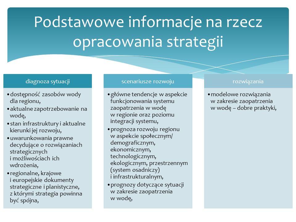 diagnoza sytuacji dostępność zasobów wody dla regionu, aktualne zapotrzebowanie na wodę, stan infrastruktury i aktualne kierunki jej rozwoju, uwarunkowania prawne decydujące o rozwiązaniach strategicznych i możliwościach ich wdrożenia, regionalne, krajowe i europejskie dokumenty strategiczne i planistyczne, z którymi strategia powinna być spójna, scenariusze rozwoju główne tendencje w aspekcie funkcjonowania systemu zaopatrzenia w wodę w regionie oraz poziomu integracji systemu, prognoza rozwoju regionu w aspekcie społecznym/ demograficznym, ekonomicznym, technologicznym, ekologicznym, przestrzennym (system osadniczy) i infrastrukturalnym, prognozy dotyczące sytuacji w zakresie zaopatrzenia w wodę, rozwiązania modelowe rozwiązania w zakresie zaopatrzenia w wodę – dobre praktyki, Podstawowe informacje na rzecz opracowania strategii
