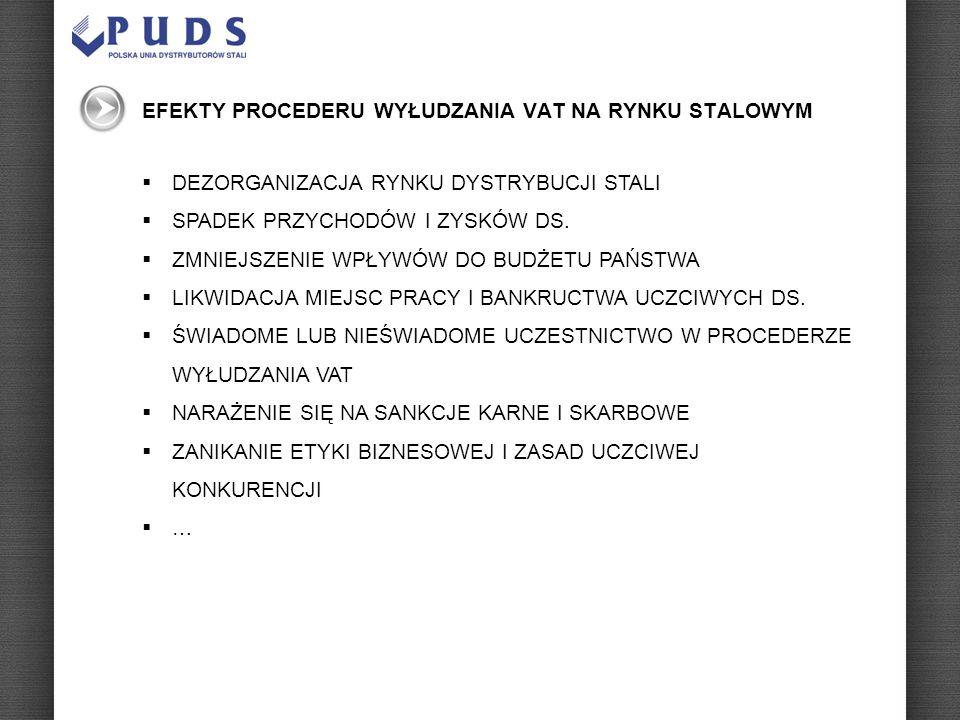 Dziękuje za uwagę Robert Wojdyna Przewodniczący Rady Zrzeszenia PUDS Prezes Zarządu Konsorcjum Stali S.A.