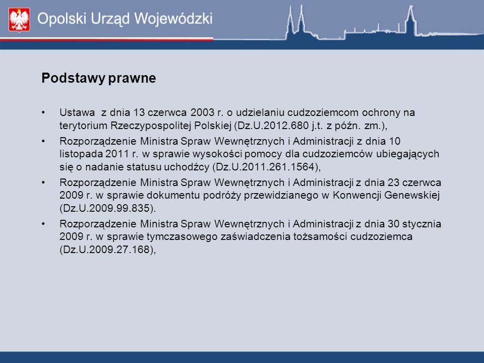 Podstawy prawne Ustawa z dnia 13 czerwca 2003 r. o udzielaniu cudzoziemcom ochrony na terytorium Rzeczypospolitej Polskiej (Dz.U.2012.680 j.t. z późn.