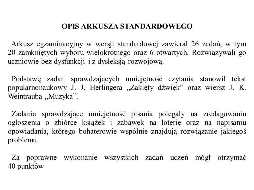 OPIS ARKUSZA STANDARDOWEGO Arkusz egzaminacyjny w wersji standardowej zawierał 26 zadań, w tym 20 zamkniętych wyboru wielokrotnego oraz 6 otwartych.