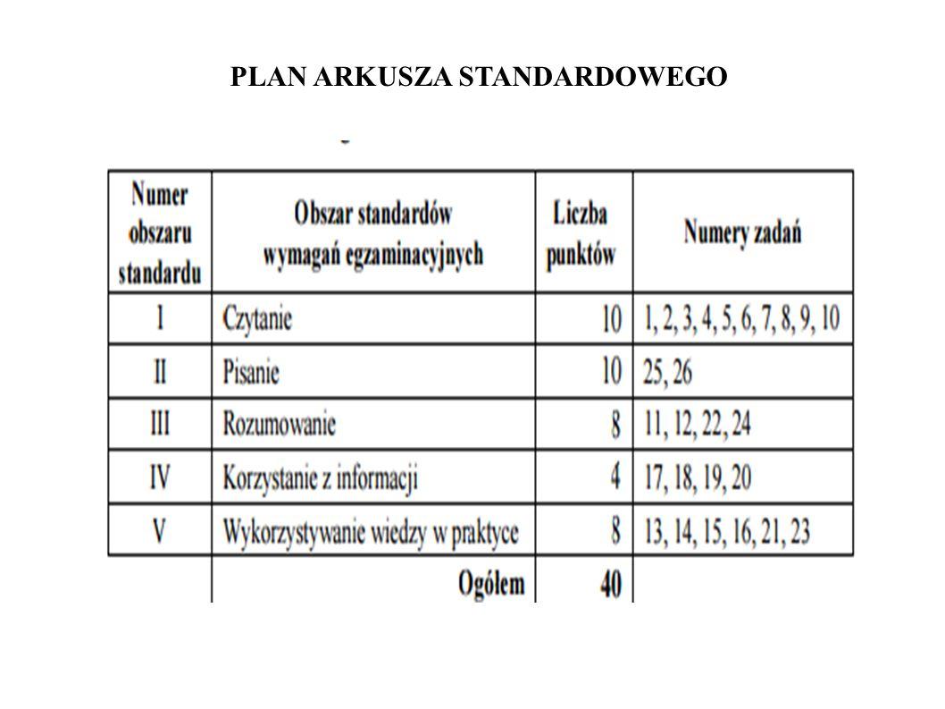 PLAN ARKUSZA STANDARDOWEGO