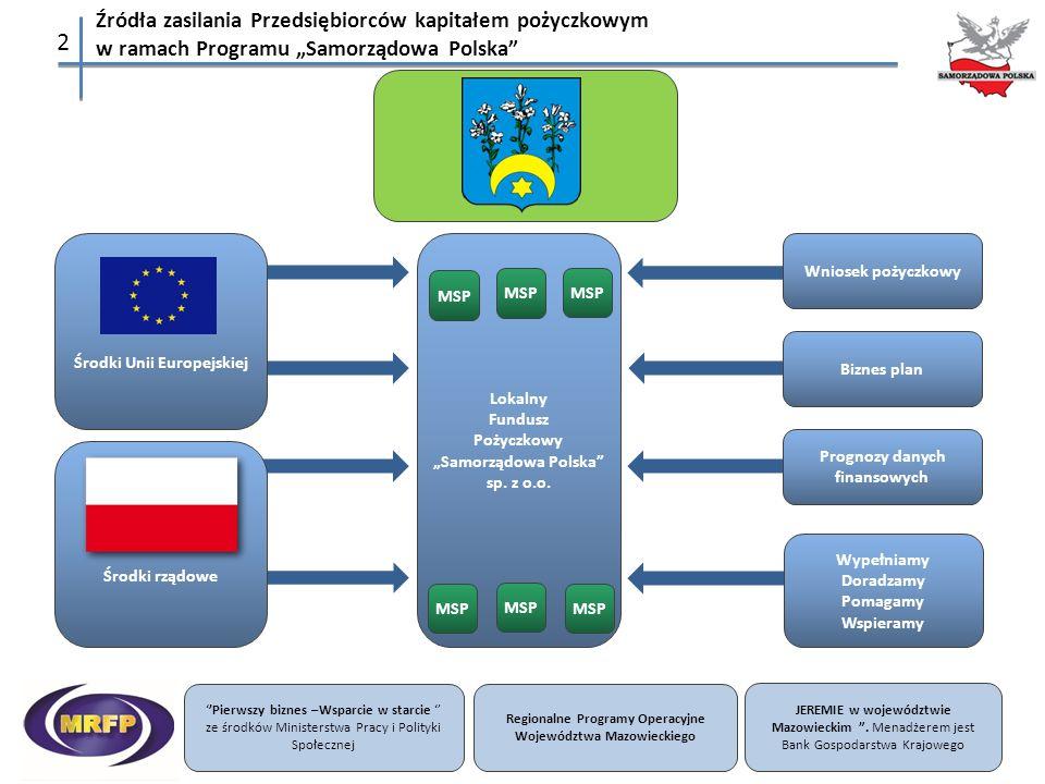 """Środki Unii Europejskiej Lokalny Fundusz Pożyczkowy """"Samorządowa Polska"""" sp. z o.o. MSP Źródła zasilania Przedsiębiorców kapitałem pożyczkowym w ramac"""