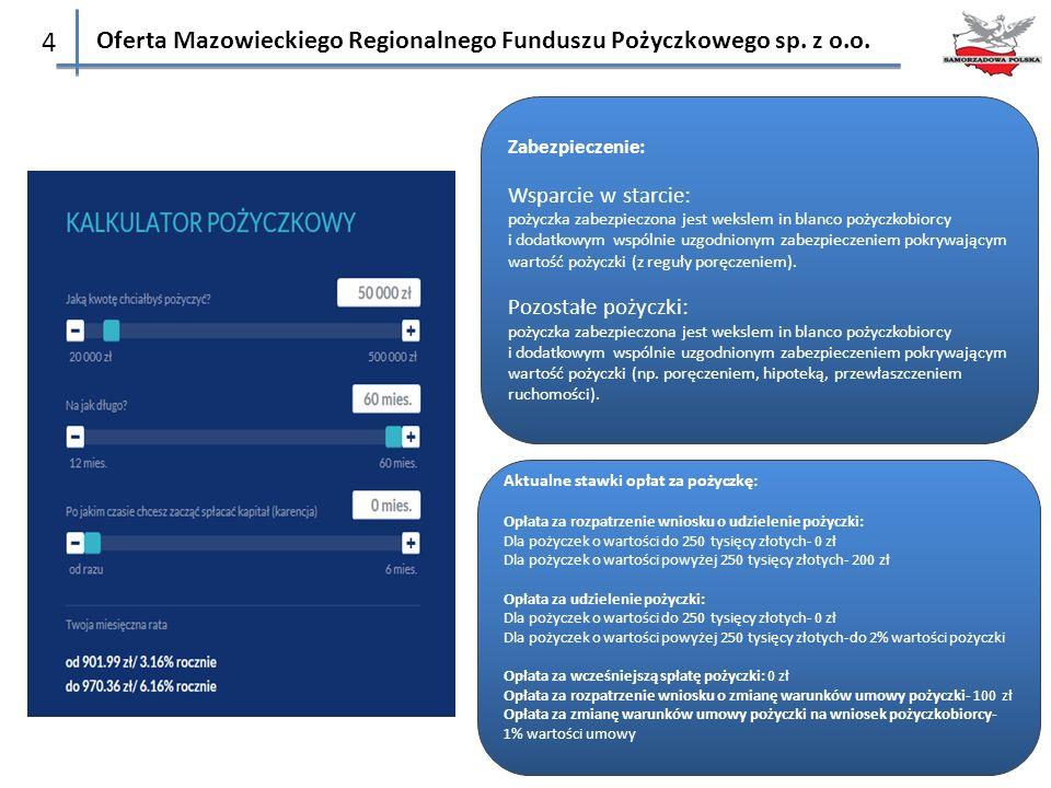 Oferta Mazowieckiego Regionalnego Funduszu Pożyczkowego sp. z o.o. 4 Zabezpieczenie: Wsparcie w starcie: pożyczka zabezpieczona jest wekslem in blanco