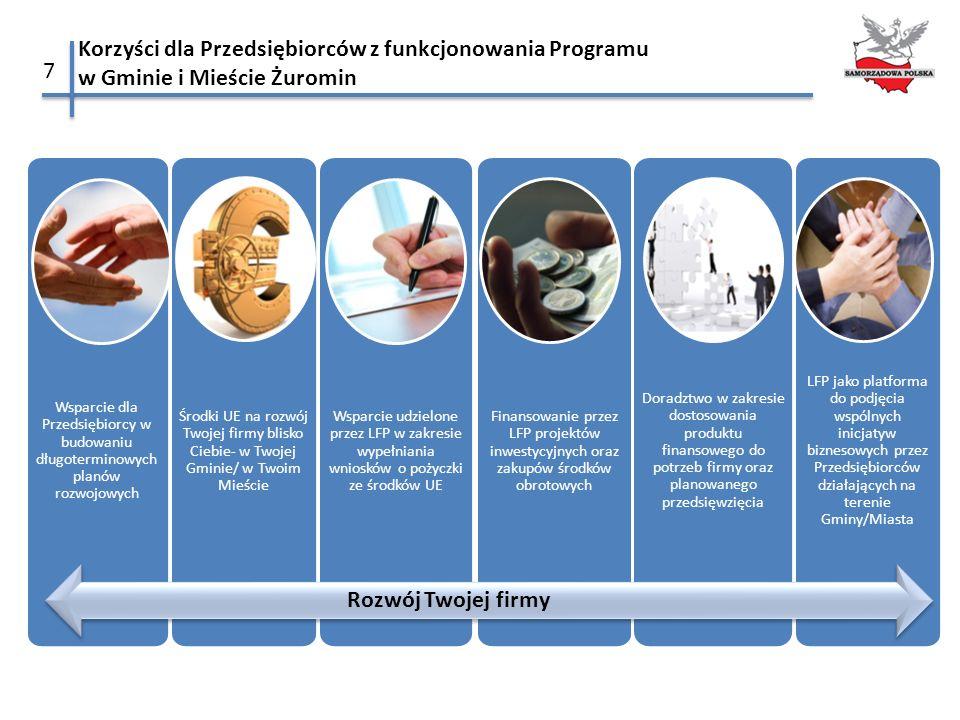 7 BANK SPÓŁDZIELCZY Wsparcie udzielone przez LFP w zakresie wypełniania wniosków o pożyczki ze środków UE Środki UE na rozwój Twojej firmy blisko Cieb