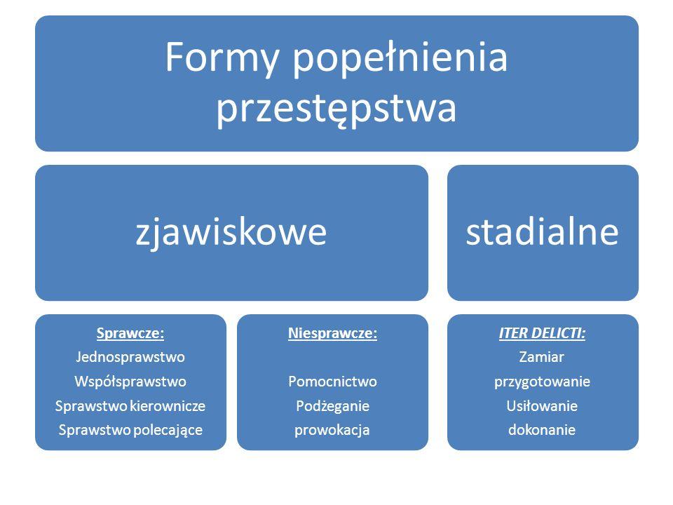 ZAMIAR Jan Kowalski podjął zamiar zabójstwa (art.148) Adama Nowaka.