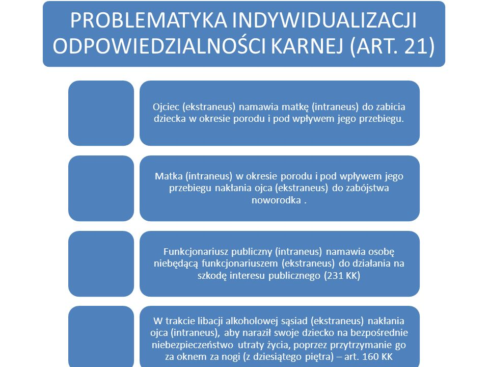 PROBLEMATYKA INDYWIDUALIZACJI ODPOWIEDZIALNOŚCI KARNEJ (ART.