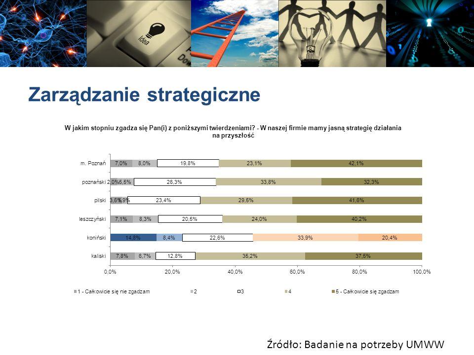 Zarządzanie strategiczne Źródło: Badanie na potrzeby UMWW