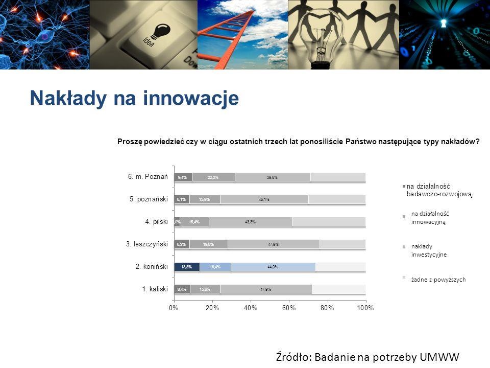 Nakłady na innowacje Źródło: Badanie na potrzeby UMWW na działalność innowacyjną żadne z powyższych