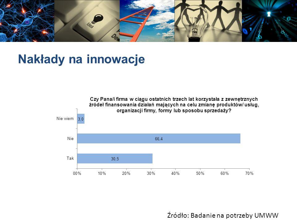 Nakłady na innowacje Źródło: Badanie na potrzeby UMWW