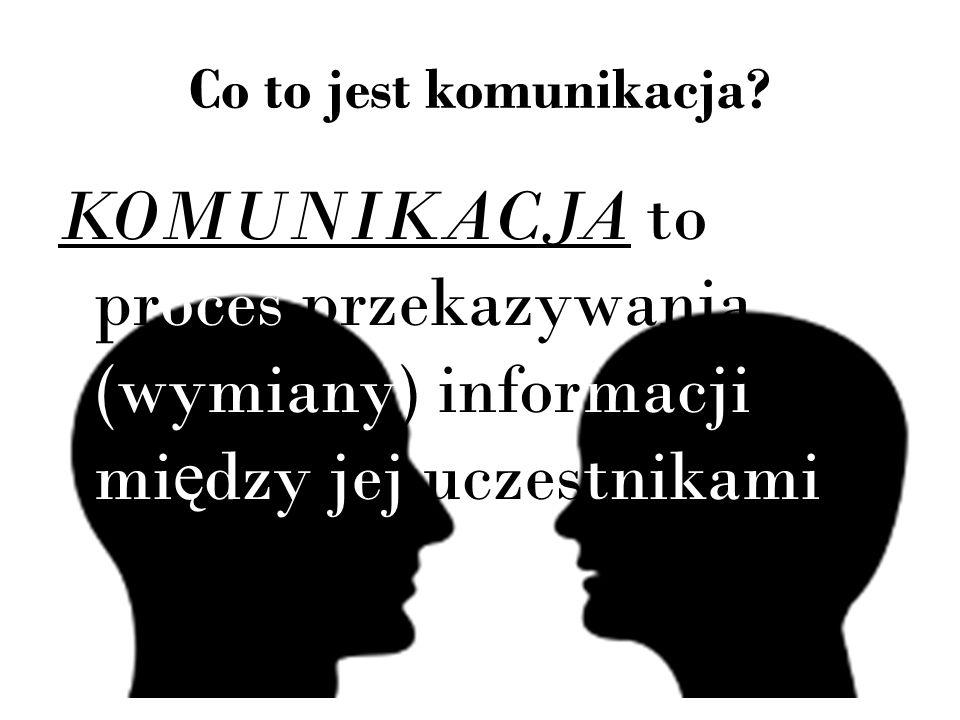 Komunikacja w czasach gdy człowiek nie potrafił jeszcze mówi ć Komunikacja w tych czasach opierała się przede wszystkim na komunikacji niewerbalnej, czyli gestach, mimice, mowie ciała, postawa ciała.