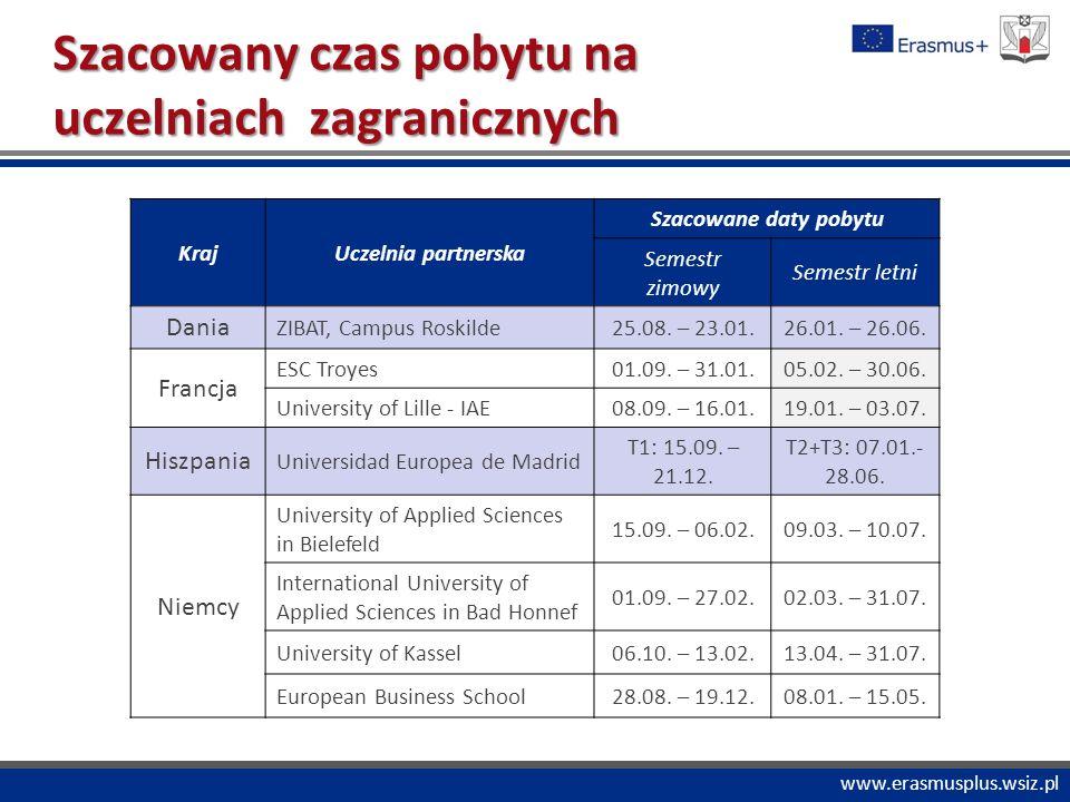 "PROGRAM ""COMENIUS www.erasmusplus.wsiz.pl KONTAKT Marta Sikorska – Rokita Uczelniany Koordynator ds."