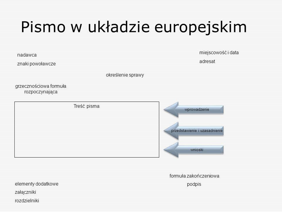 Pismo w układzie europejskim nadawca elementy dodatkowe załączniki rozdzielniki określenie sprawy adresat Treść pisma grzecznościowa formuła rozpoczyn