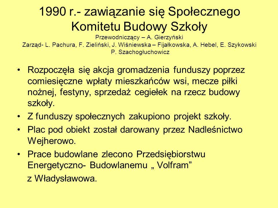1979 r.