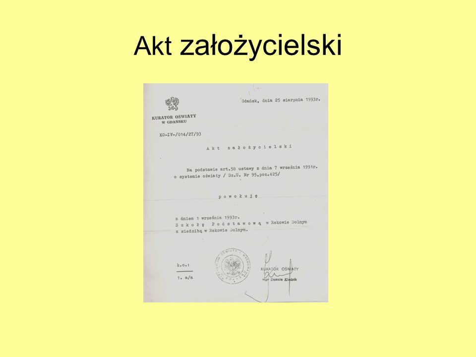 1IX 1993r. – otwarcie Szkoły Podstawowej w Rekowie Dolnym Dyrektor szkoły – mgr Łucja Wandtke