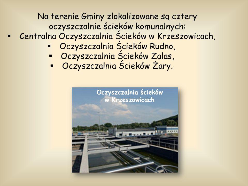 Na terenie Gminy zlokalizowane są cztery oczyszczalnie ścieków komunalnych:  Centralna Oczyszczalnia Ścieków w Krzeszowicach,  Oczyszczalnia Ścieków Rudno,  Oczyszczalnia Ścieków Zalas,  Oczyszczalnia Ścieków Żary.
