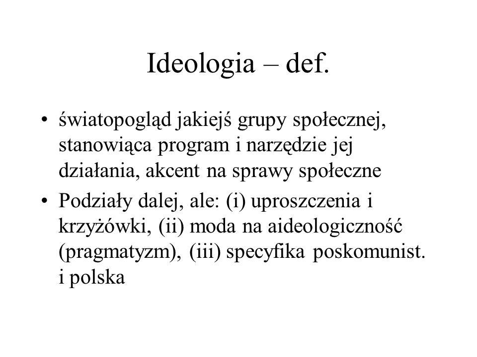 Ideologia – def.