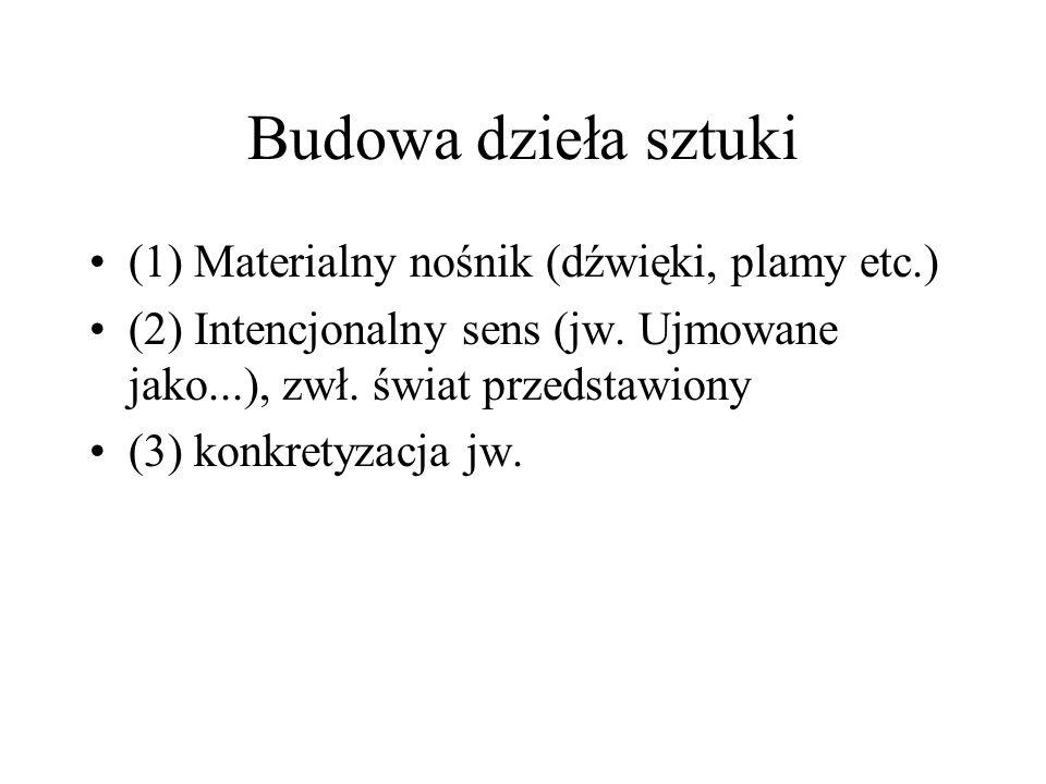 Budowa dzieła sztuki (1) Materialny nośnik (dźwięki, plamy etc.) (2) Intencjonalny sens (jw.