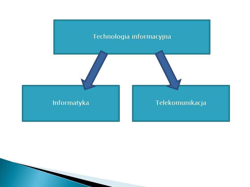 Technologia informacyjna InformatykaTelekomunikacja