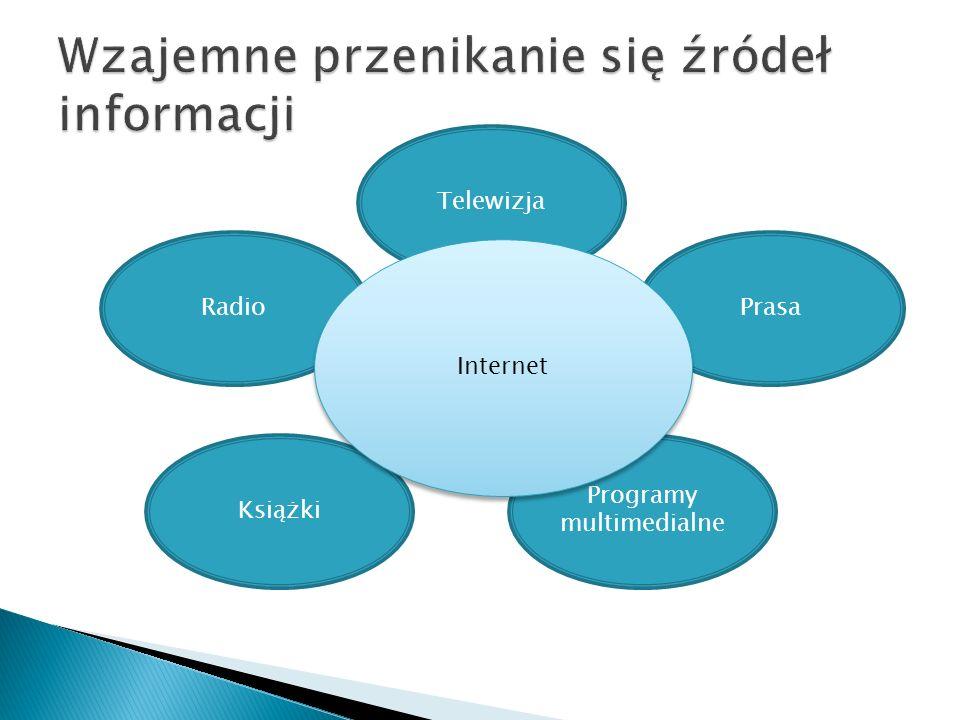 Telewizja PrasaRadio Książki Programy multimedialne Internet