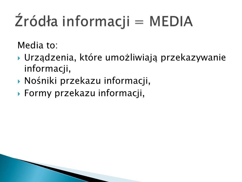 Media to:  Urządzenia, które umożliwiają przekazywanie informacji,  Nośniki przekazu informacji,  Formy przekazu informacji,