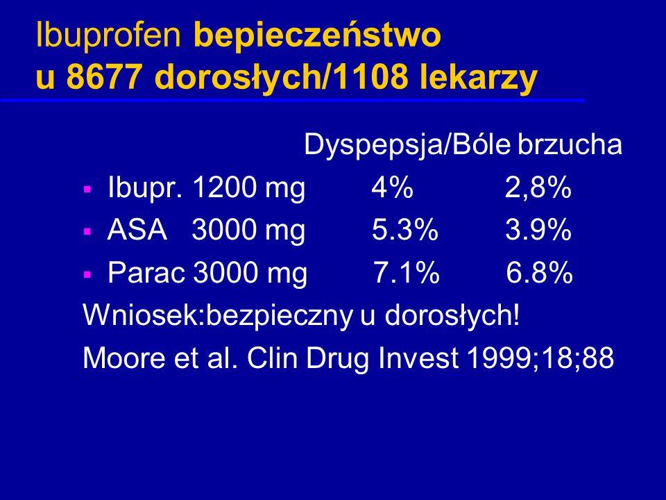 Ibuprofen bepieczeństwo u 8677 dorosłych/1108 lekarzy Dyspepsja/Bóle brzucha  Ibupr. 1200 mg 4% 2,8%  ASA 3000 mg 5.3% 3.9%  Parac 3000 mg 7.1% 6.8