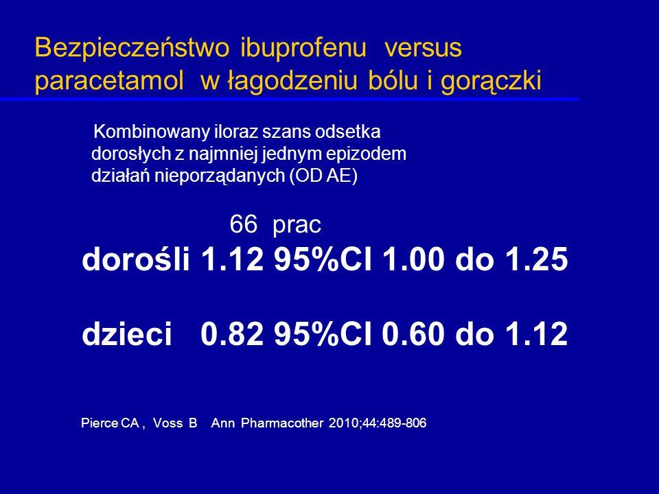 Bezpieczeństwo ibuprofenu versus paracetamol w łagodzeniu bólu i gorączki Kombinowany iloraz szans odsetka dorosłych z najmniej jednym epizodem działa