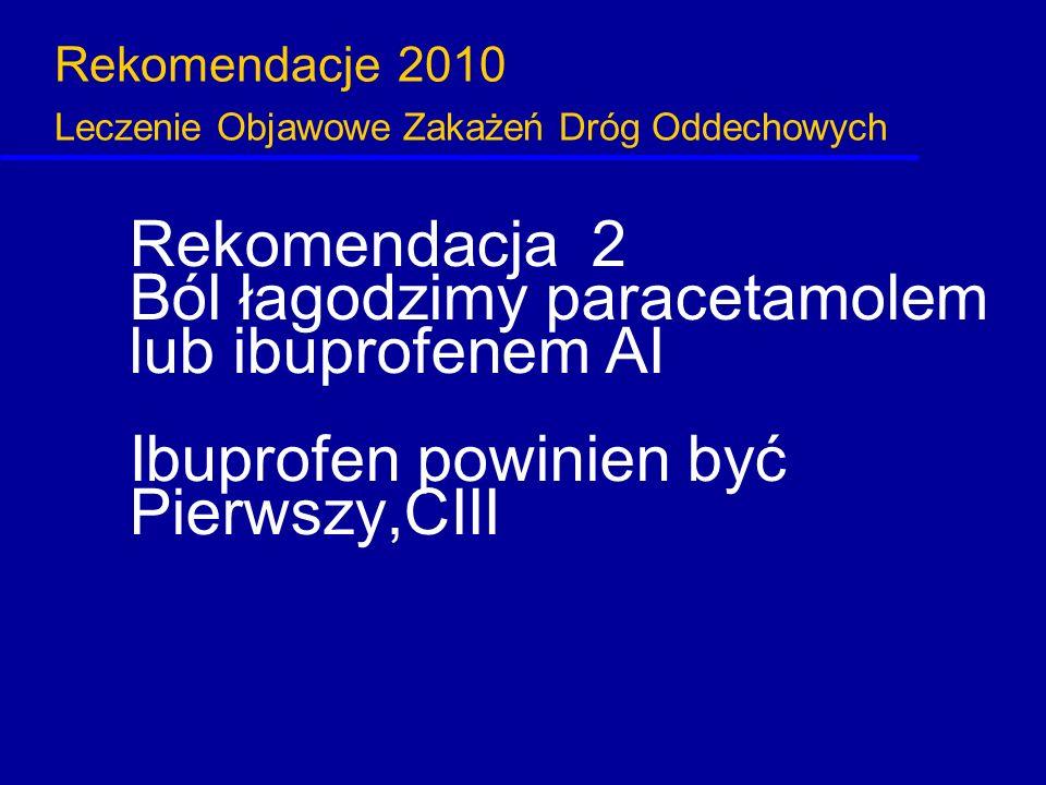 Rekomendacje 2010 Leczenie Objawowe Zakażeń Dróg Oddechowych Rekomendacja 2 Ból łagodzimy paracetamolem lub ibuprofenem AI Ibuprofen powinien być Pier