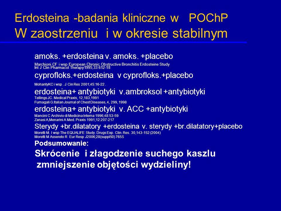 Erdosteina -badania kliniczne w POChP W zaostrzeniu i w okresie stabilnym amoks. +erdosteina v. amoks. +placebo Marchioni CF i wsp European Chronic Ob