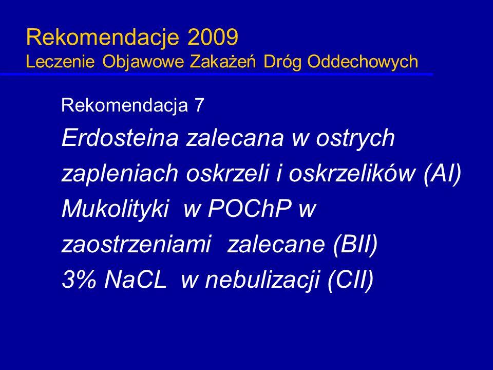 Rekomendacje 2009 Leczenie Objawowe Zakażeń Dróg Oddechowych Rekomendacja 7 Erdosteina zalecana w ostrych zapleniach oskrzeli i oskrzelików (AI) Mukol
