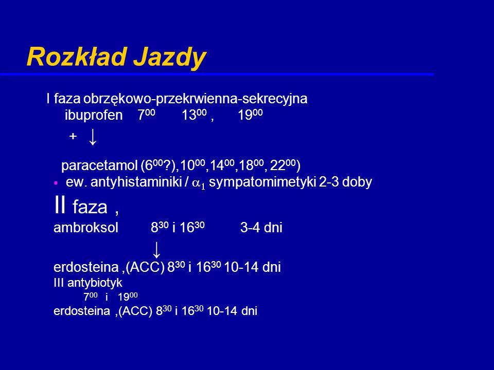 Rozkład Jazdy I faza obrzękowo-przekrwienna-sekrecyjna ibuprofen 7 00 13 00, 19 00 + ↓ paracetamol (6 00 ?),10 00,14 00,18 00, 22 00 )  ew. antyhista