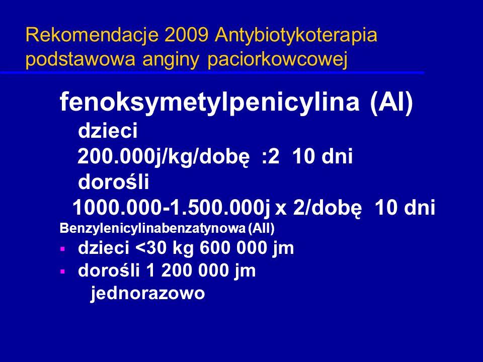 Rekomendacje 2009 Antybiotykoterapia podstawowa anginy paciorkowcowej fenoksymetylpenicylina (AI) dzieci 200.000j/kg/dobę :2 10 dni dorośli 1000.000-1