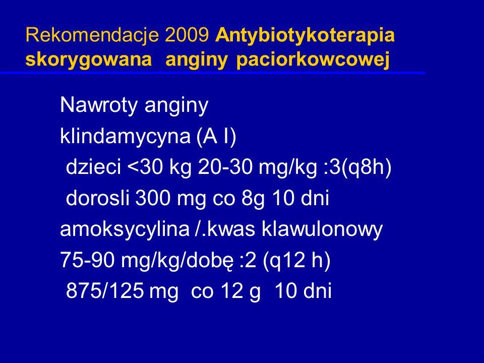 Rekomendacje 2009 Antybiotykoterapia skorygowana anginy paciorkowcowej Nawroty anginy klindamycyna (A I) dzieci <30 kg 20-30 mg/kg :3(q8h) dorosli 300