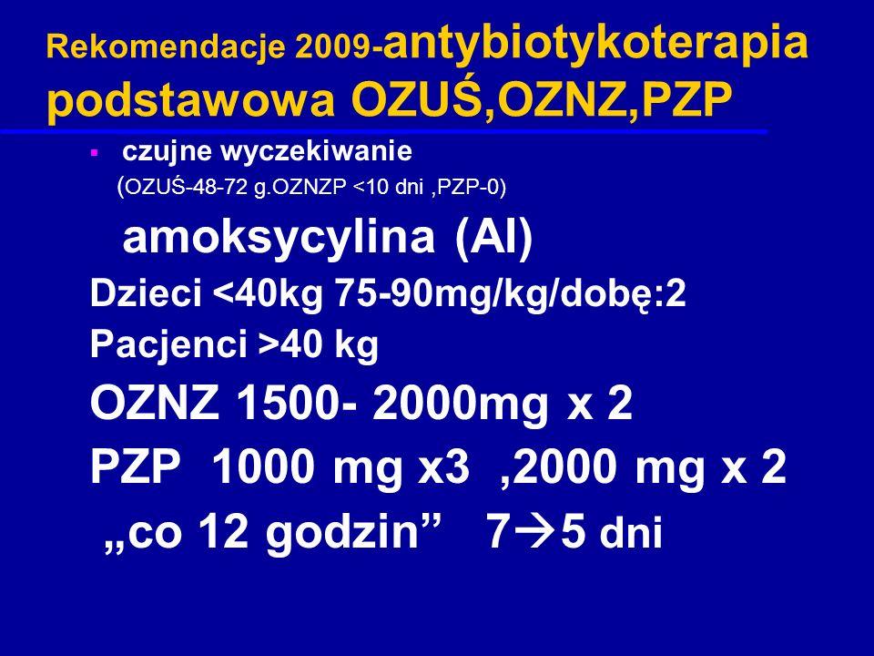 Rekomendacje 2009- antybiotykoterapia podstawowa OZUŚ,OZNZ,PZP  czujne wyczekiwanie ( OZUŚ-48-72 g.OZNZP <10 dni,PZP-0) amoksycylina (AI) Dzieci <40k