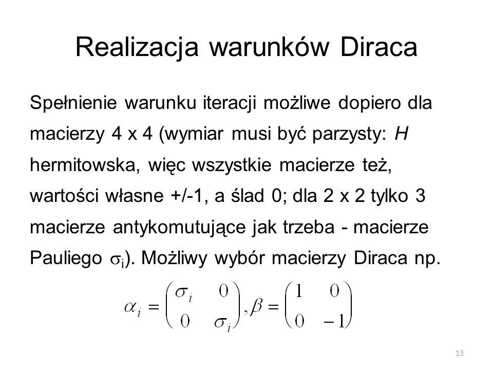 Realizacja warunków Diraca Spełnienie warunku iteracji możliwe dopiero dla macierzy 4 x 4 (wymiar musi być parzysty: H hermitowska, więc wszystkie mac