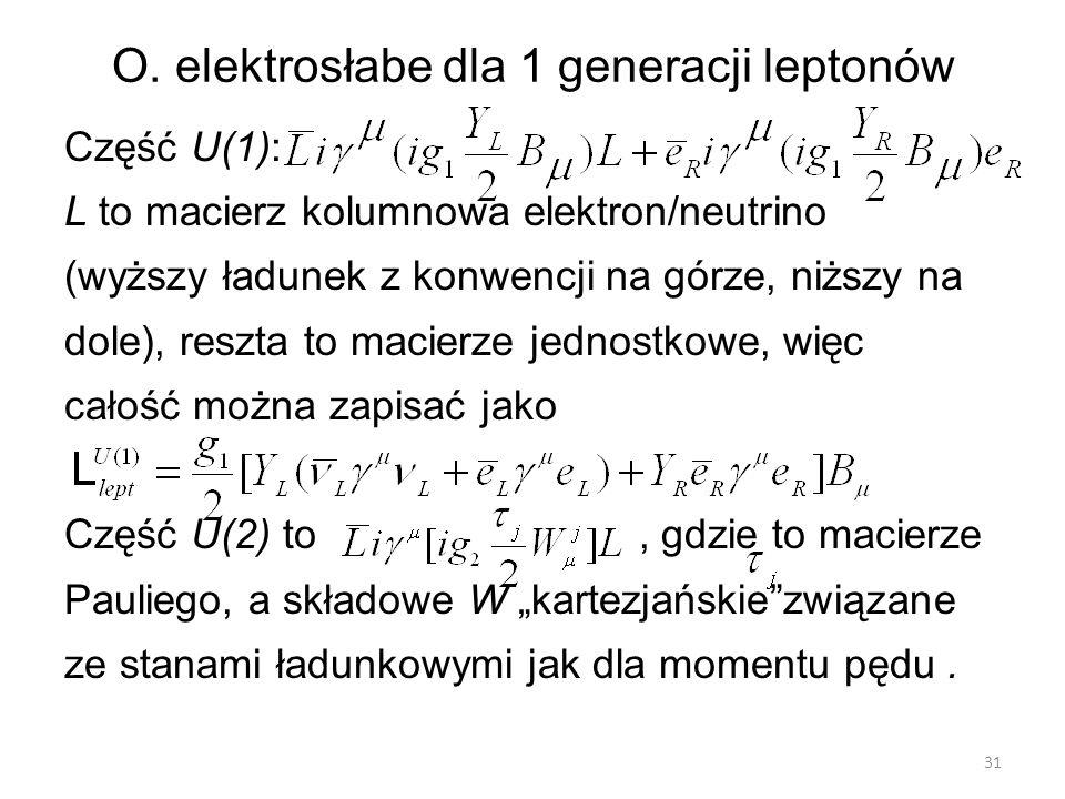 O. elektrosłabe dla 1 generacji leptonów Część U(1): L to macierz kolumnowa elektron/neutrino (wyższy ładunek z konwencji na górze, niższy na dole), r