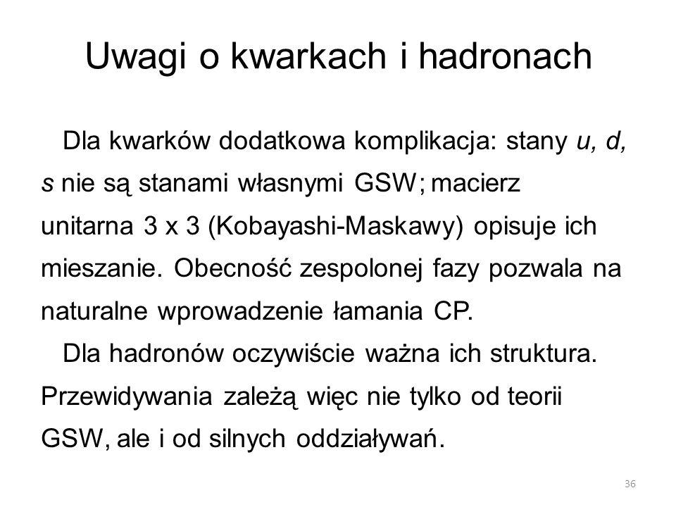 Uwagi o kwarkach i hadronach Dla kwarków dodatkowa komplikacja: stany u, d, s nie są stanami własnymi GSW; macierz unitarna 3 x 3 (Kobayashi-Maskawy)