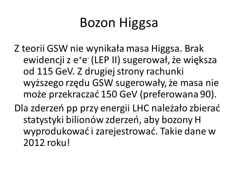 Bozon Higgsa Z teorii GSW nie wynikała masa Higgsa. Brak ewidencji z e + e - (LEP II) sugerował, że większa od 115 GeV. Z drugiej strony rachunki wyżs