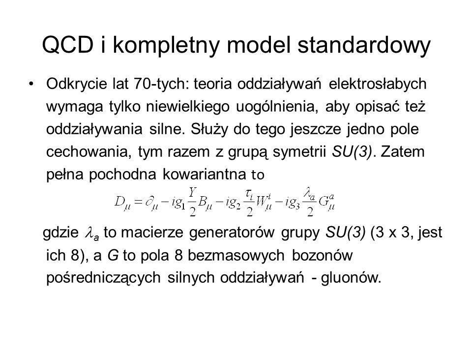 QCD i kompletny model standardowy Odkrycie lat 70-tych: teoria oddziaływań elektrosłabych wymaga tylko niewielkiego uogólnienia, aby opisać też oddzia