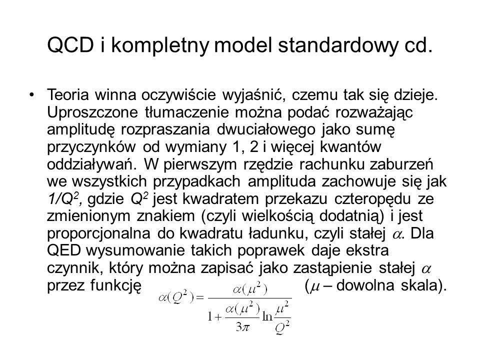 QCD i kompletny model standardowy cd. Teoria winna oczywiście wyjaśnić, czemu tak się dzieje. Uproszczone tłumaczenie można podać rozważając amplitudę