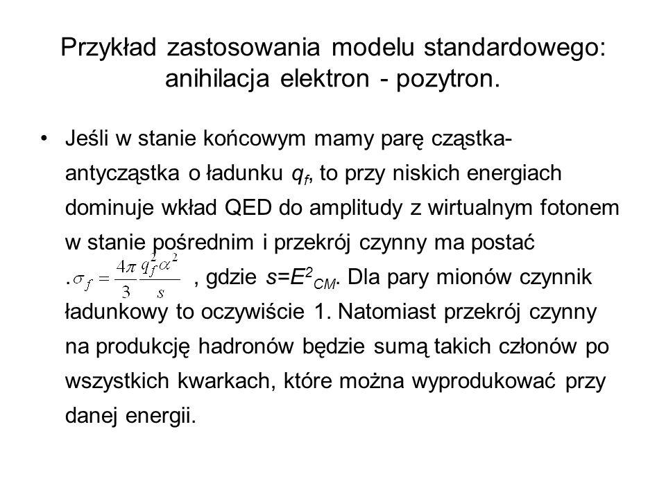 Przykład zastosowania modelu standardowego: anihilacja elektron - pozytron. Jeśli w stanie końcowym mamy parę cząstka- antycząstka o ładunku q f, to p