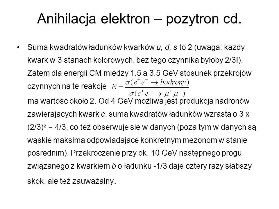 Anihilacja elektron – pozytron cd. Suma kwadratów ładunków kwarków u, d, s to 2 (uwaga: każdy kwark w 3 stanach kolorowych, bez tego czynnika byłoby 2