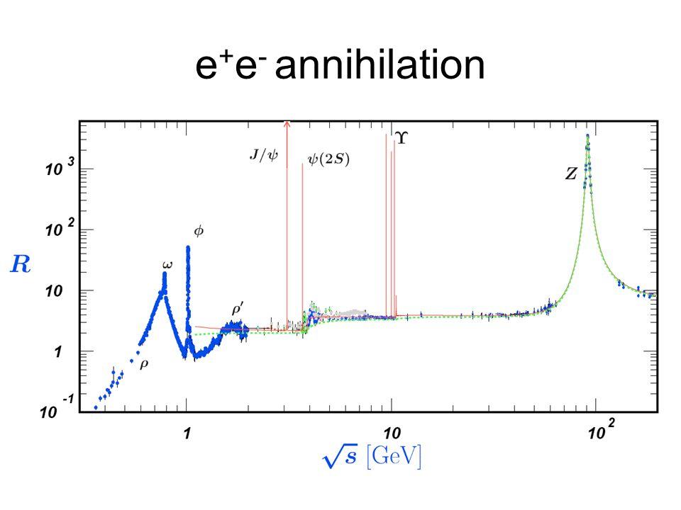 e + e - annihilation