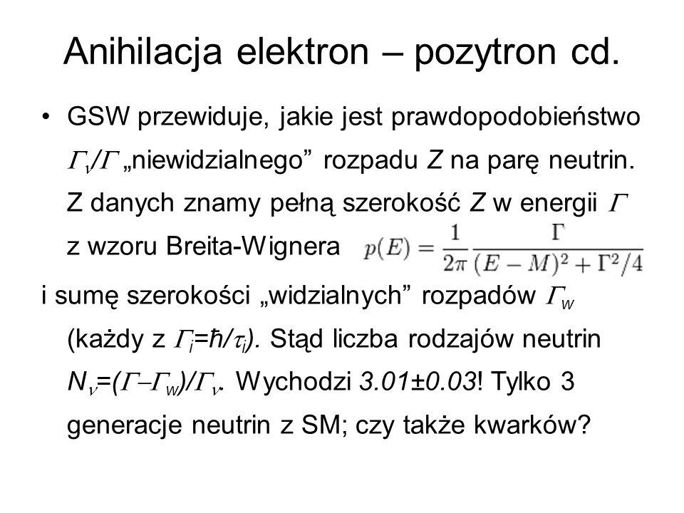 """Anihilacja elektron – pozytron cd. GSW przewiduje, jakie jest prawdopodobieństwo  /  """"niewidzialnego"""" rozpadu Z na parę neutrin. Z danych znamy pełn"""