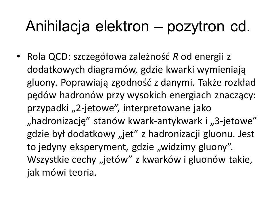 Anihilacja elektron – pozytron cd. Rola QCD: szczegółowa zależność R od energii z dodatkowych diagramów, gdzie kwarki wymieniają gluony. Poprawiają zg